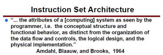 "Perkufizimi i ""Computer Architecture"" sipas artikullit Architecture of IBM System/360"
