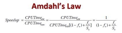 Ligji i Amdah-lit