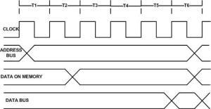 figura 4-1